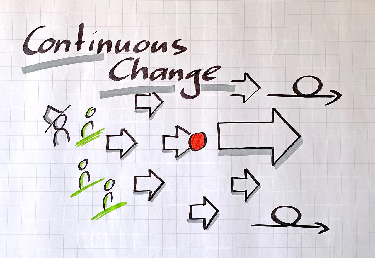 Continuous Change Management