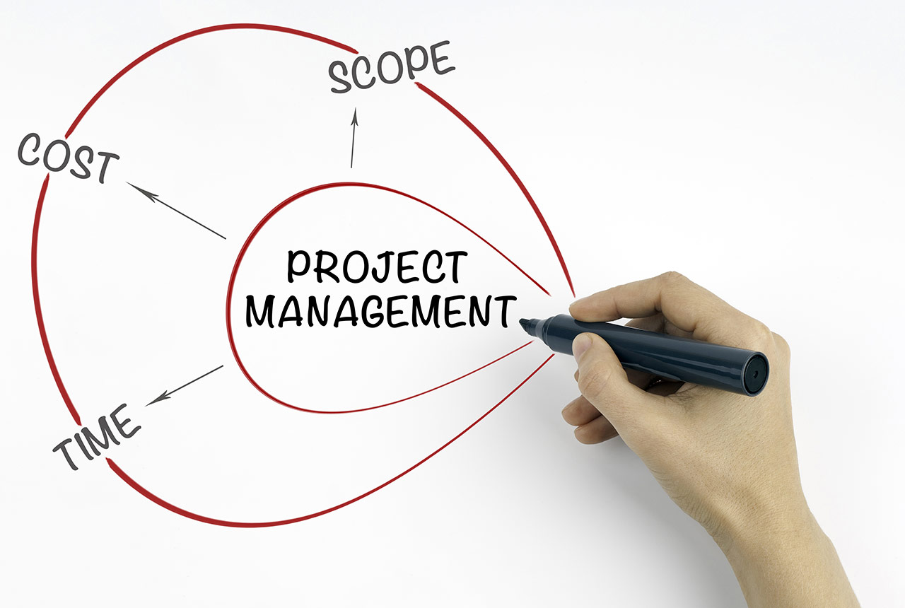 Projektmanagement Basics kompakt